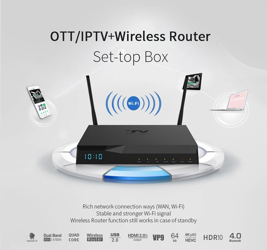 Android OTT TV Box with 4G-LTE Wifi Router built-in
