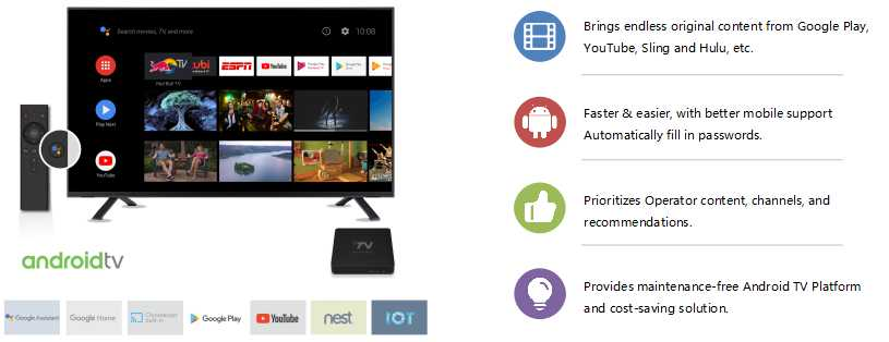 DV8535 4K Android TV STB