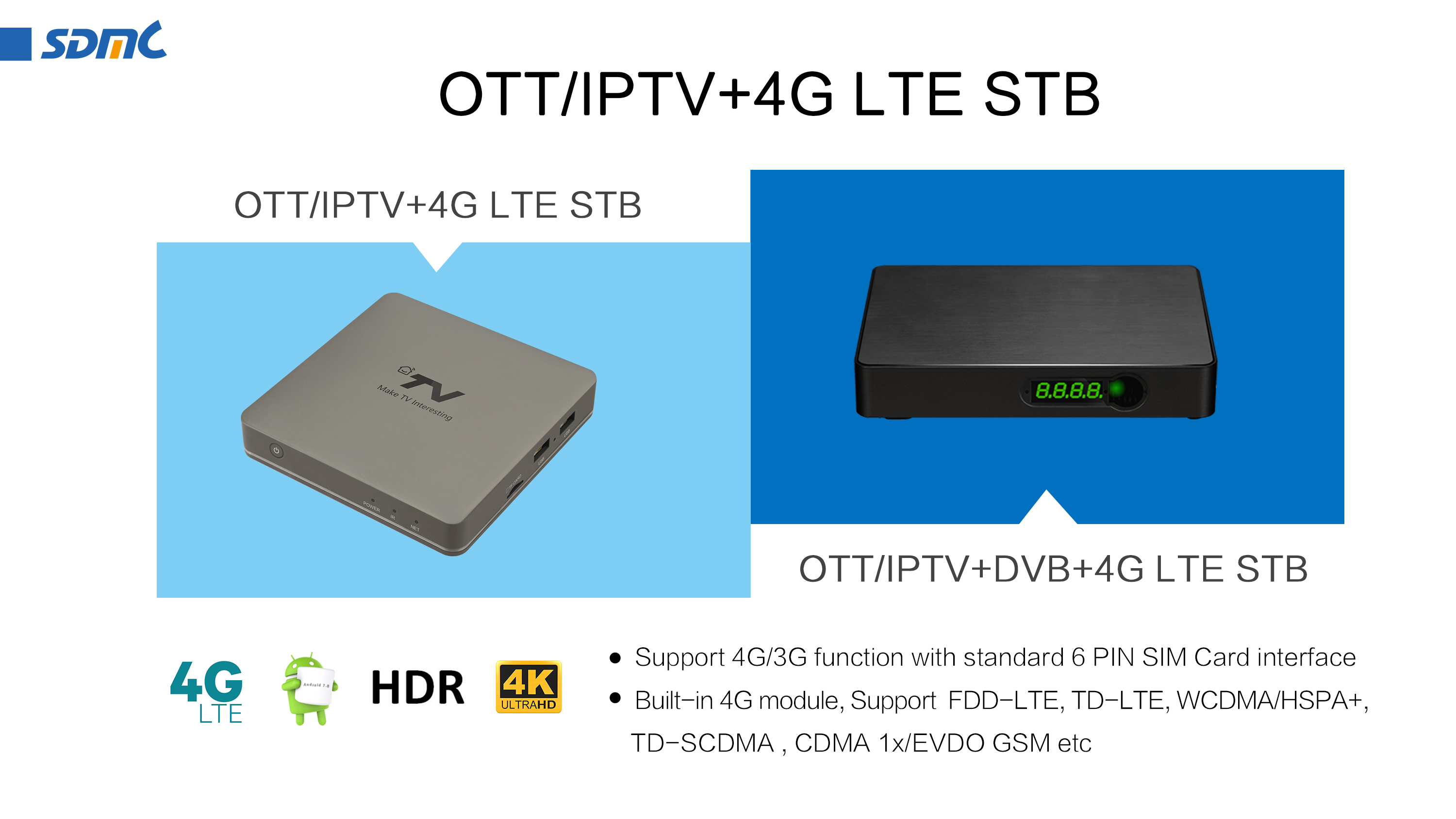 TV Box with 4G-LTE SIM Card