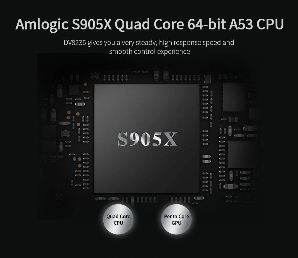 Amlogic S905X Quad Core A53 CPU