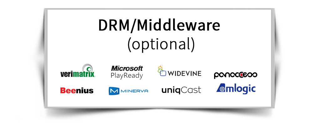 DRM/Middleware(Optional)