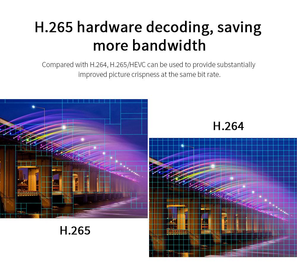 H.265 Decoding