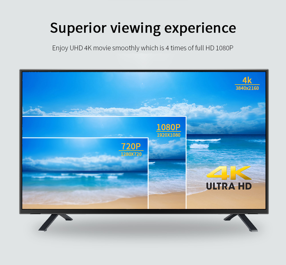 4K RESOLUTION SUPERIOR VIEWING EXPERIENCE