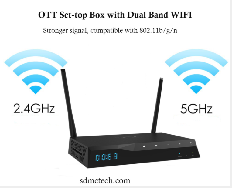 dual band wifi set-top box