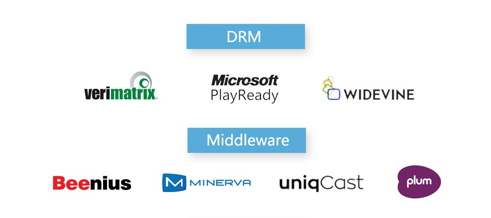 DRM Middleware(optional)